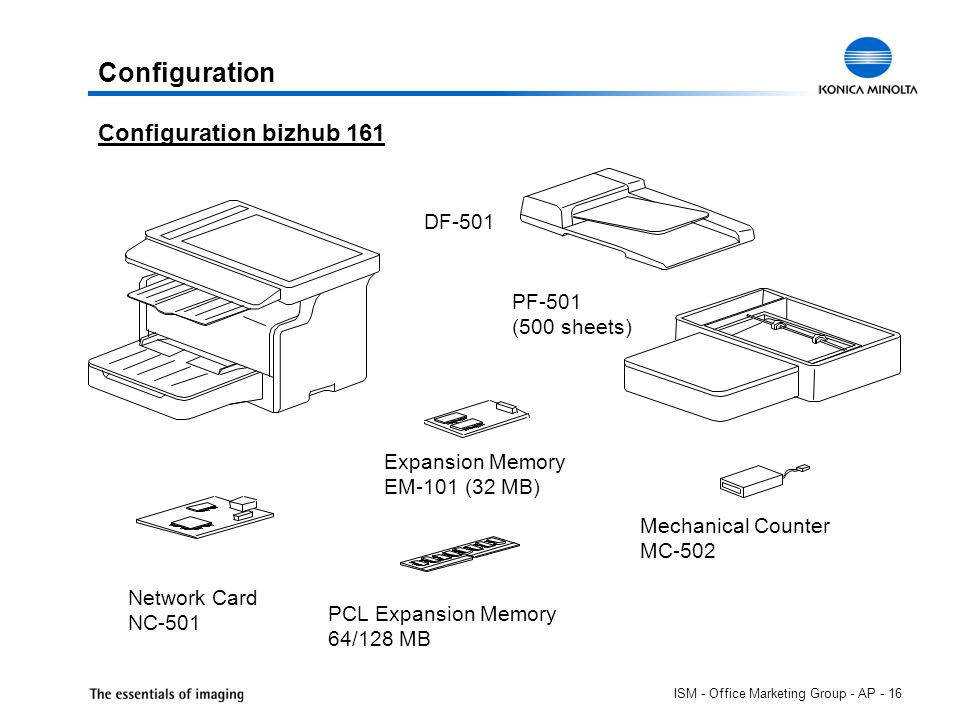 ISM - Office Marketing Group - AP - 16 Configuration Configuration bizhub 161 DF-501 PF-501 (500 sheets) Mechanical Counter MC-502 Expansion Memory EM-101 (32 MB) Network Card NC-501 PCL Expansion Memory 64/128 MB