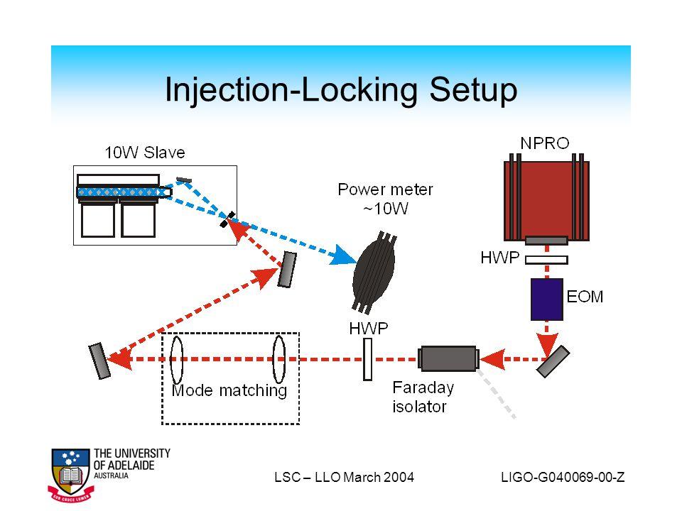LSC – LLO March 2004 LIGO-G040069-00-Z Injection-Locking Setup