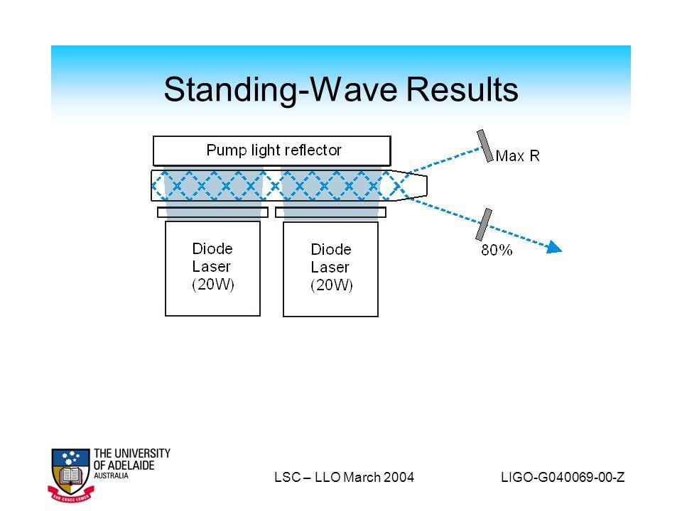 LSC – LLO March 2004 LIGO-G040069-00-Z Standing-Wave Results