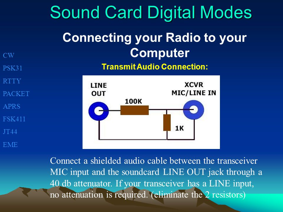 Sound Card Digital Modes Connecting your Radio to your Computer Receive Audio Connection: CW PSK31 RTTY PACKET APRS FSK411 JT44 EME Connect an audio cable between the transceiver audio output and the soundcard LINE IN jack.