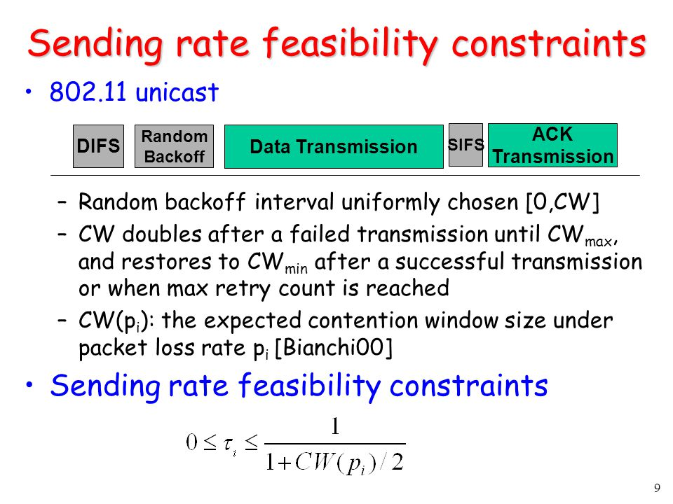 9 Sending rate feasibility constraints 802.11 unicast –Random backoff interval uniformly chosen [0,CW] –CW doubles after a failed transmission until CW max, and restores to CW min after a successful transmission or when max retry count is reached –CW(p i ): the expected contention window size under packet loss rate p i [Bianchi00] Sending rate feasibility constraints DIFS Data Transmission Random Backoff ACK Transmission SIFS
