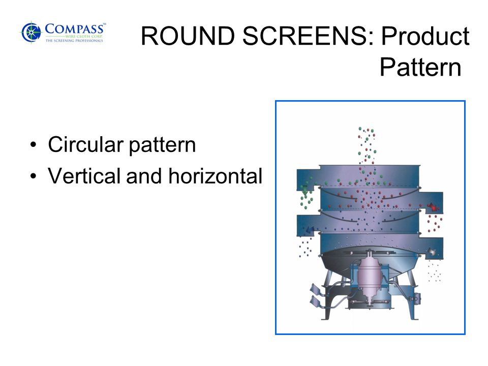 ROUND SCREENS: Product Pattern Circular pattern Vertical and horizontal