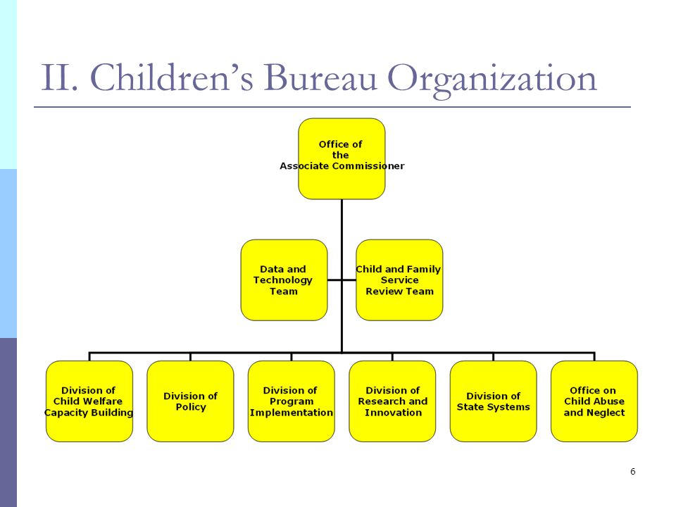 7 Children's Bureau  The Children s Bureau (CB) One of two bureaus within the Administration on Children, Youth and Families, Administration for Children and Families, of the Department of Health and Human Services.Administration on Children, Youth and FamiliesAdministration for Children and FamiliesDepartment of Health and Human Services Annual budget of over $7 billion, the Children s Bureau works with State and local agencies to develop programs that focus on preventing the abuse of children in troubled families, protecting children from abuse, and finding permanent placements for those who cannot safely return to their homes.
