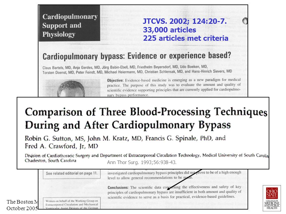 The Boston Meeting October 2005 Evidence vs. experience JTCVS. 2002; 124:20-7. 33,000 articles 225 articles met criteria
