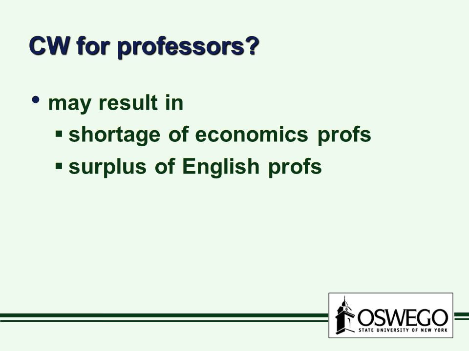CW for professors? may result in  shortage of economics profs  surplus of English profs may result in  shortage of economics profs  surplus of Eng