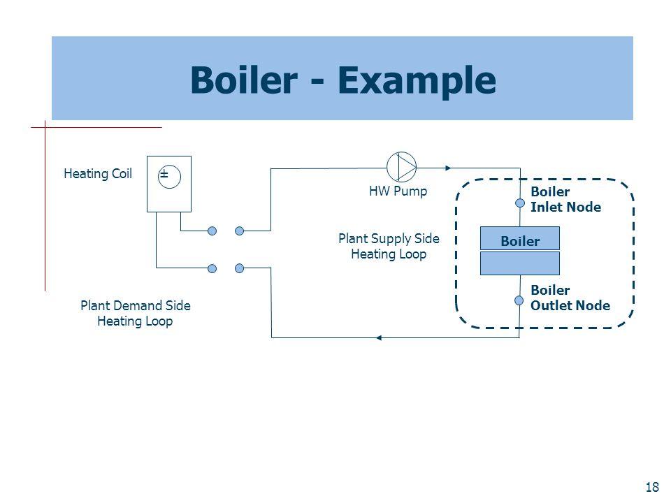18 Boiler - Example Boiler Inlet Node Boiler Outlet Node Plant Supply Side Heating Loop Plant Demand Side Heating Loop ± HW Pump Heating Coil