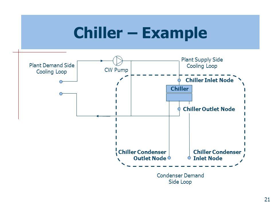 21 Chiller – Example Chiller Chiller Inlet Node Chiller Outlet Node Chiller Condenser Inlet Node Chiller Condenser Outlet Node Condenser Demand Side Loop Plant Supply Side Cooling Loop CW Pump Plant Demand Side Cooling Loop