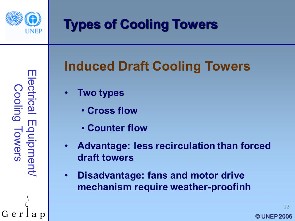 12 © UNEP 2006 Types of Cooling Towers Two types Cross flow Counter flow Advantage: less recirculation than forced draft towers Disadvantage: fans and