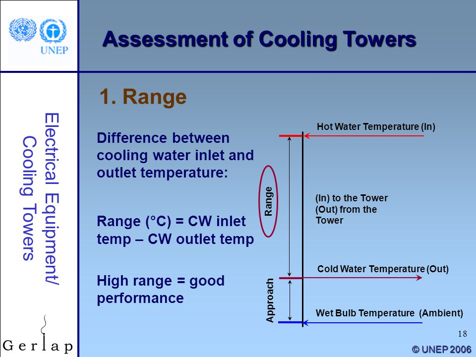 18 © UNEP 2006 1. Range Electrical Equipment/ Cooling Towers Difference between cooling water inlet and outlet temperature: Range (°C) = CW inlet temp