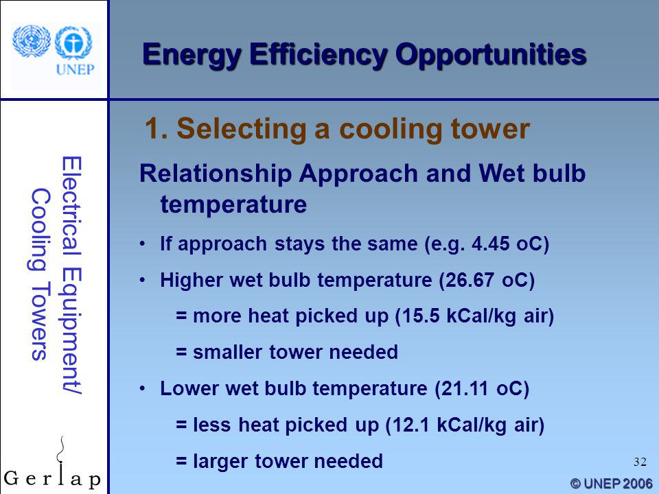 32 © UNEP 2006 Energy Efficiency Opportunities Electrical Equipment/ Cooling Towers Relationship Approach and Wet bulb temperature If approach stays t