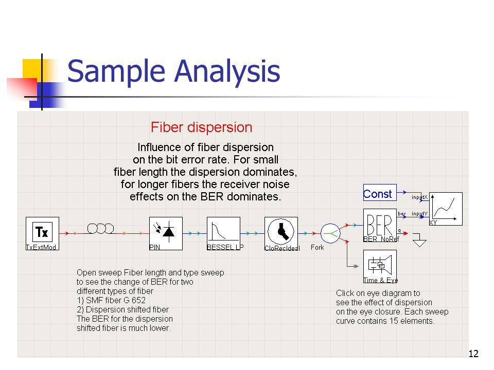 12 Sample Analysis