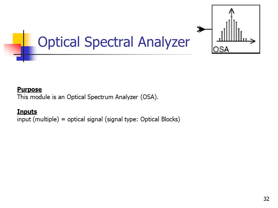 32 Optical Spectral Analyzer Purpose This module is an Optical Spectrum Analyzer (OSA).