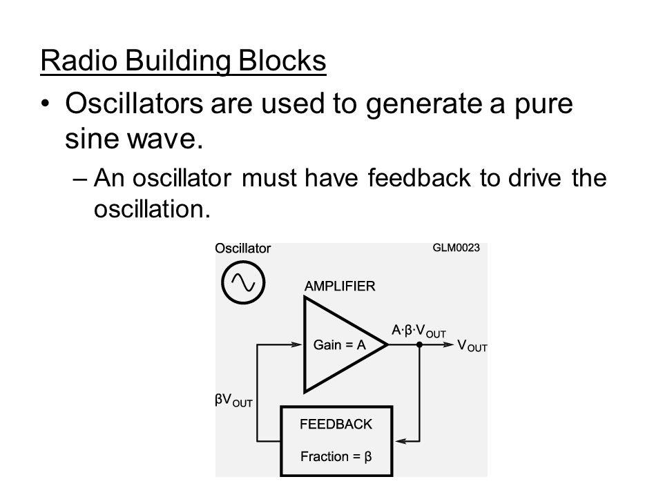 Radio Building Blocks Oscillators are used to generate a pure sine wave.