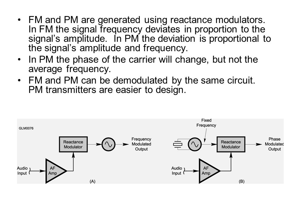 FM and PM are generated using reactance modulators.