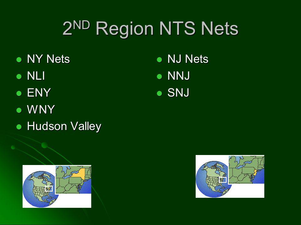 2 ND Region NTS Nets NY Nets NY Nets NLI NLI ENY ENY WNY WNY Hudson Valley Hudson Valley NJ Nets NJ Nets NNJ NNJ SNJ SNJ