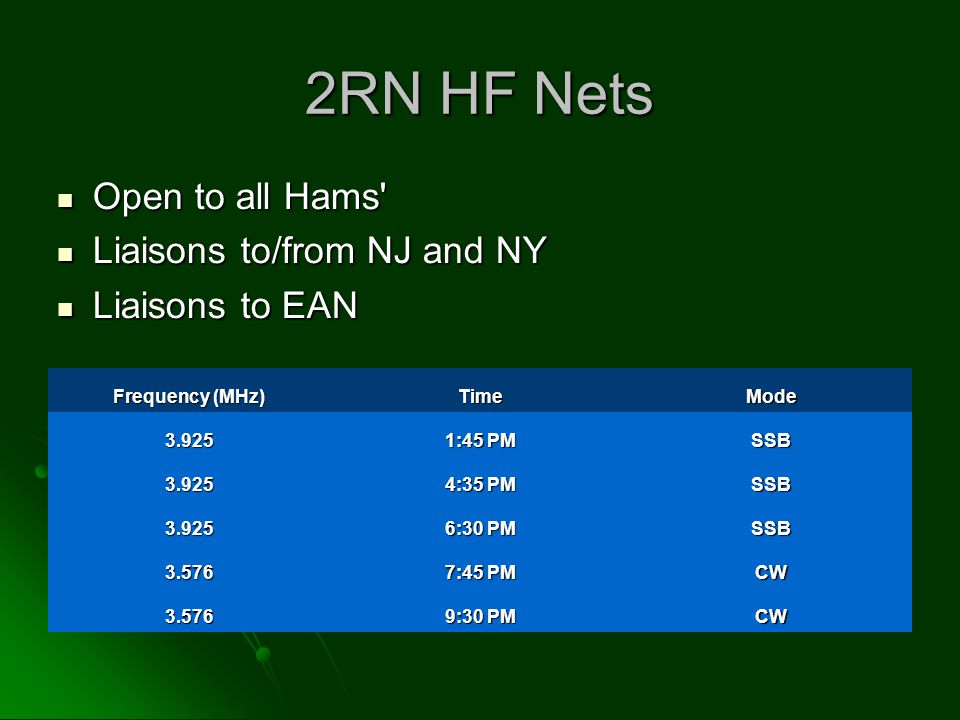 2RN HF Nets Open to all Hams Open to all Hams Liaisons to/from NJ and NY Liaisons to/from NJ and NY Liaisons to EAN Liaisons to EAN Frequency (MHz) TimeMode 3.925 1:45 PM SSB 3.925 4:35 PM SSB 3.925 6:30 PM SSB 3.576 7:45 PM CW 3.576 9:30 PM CW