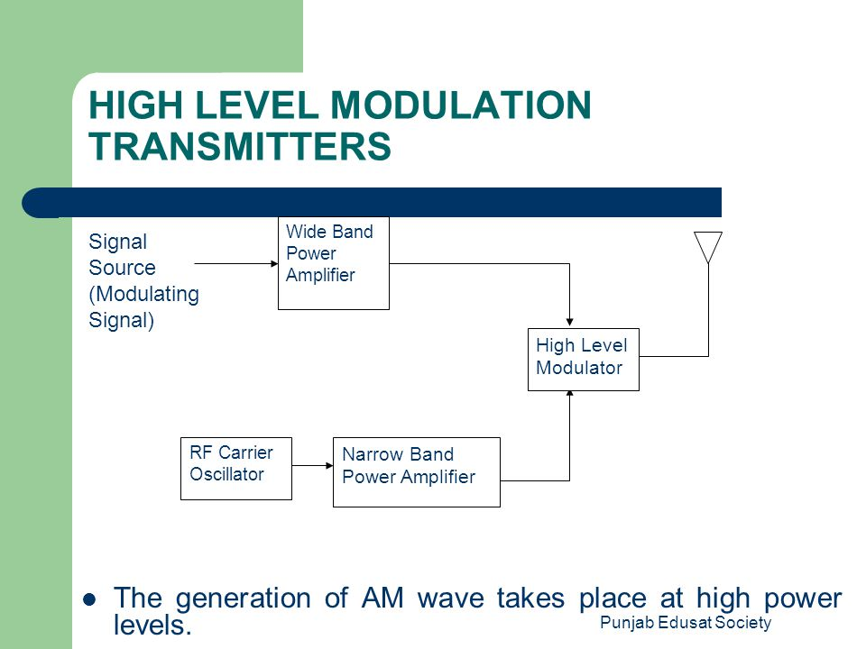 Punjab Edusat Society HIGH LEVEL MODULATION TRANSMITTERS The generation of AM wave takes place at high power levels. RF Carrier Oscillator Narrow Band