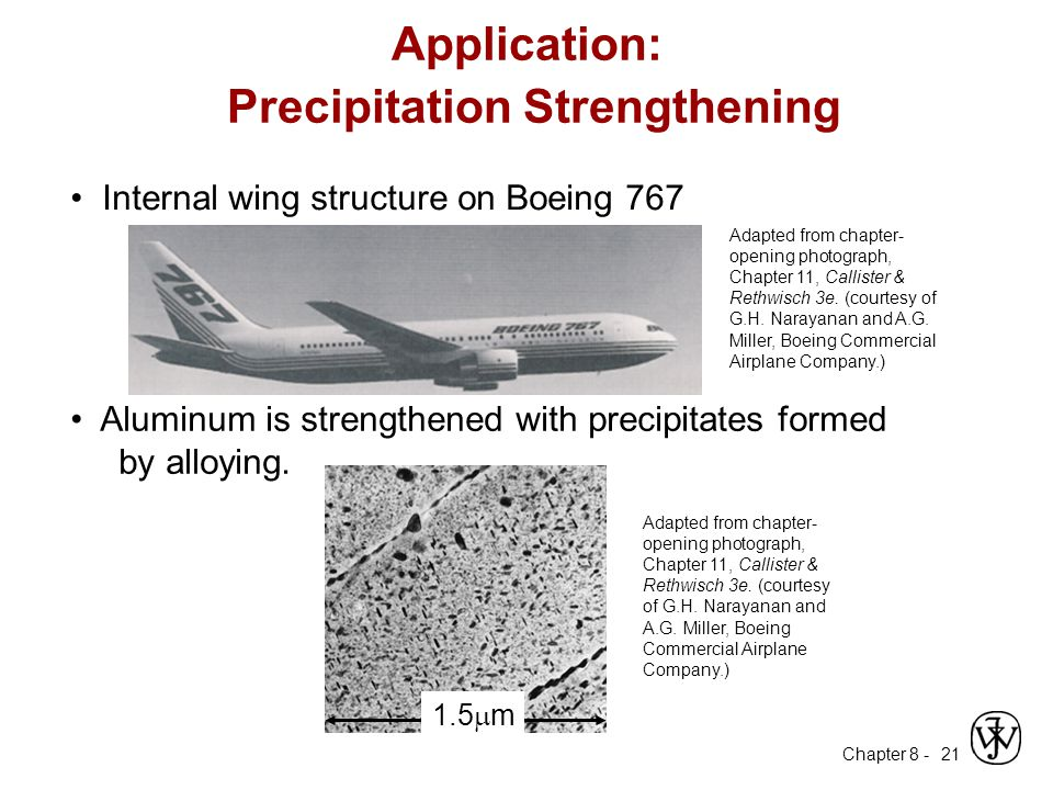 Chapter 8 - 21 Internal wing structure on Boeing 767 Aluminum is strengthened with precipitates formed by alloying. Adapted from chapter- opening phot