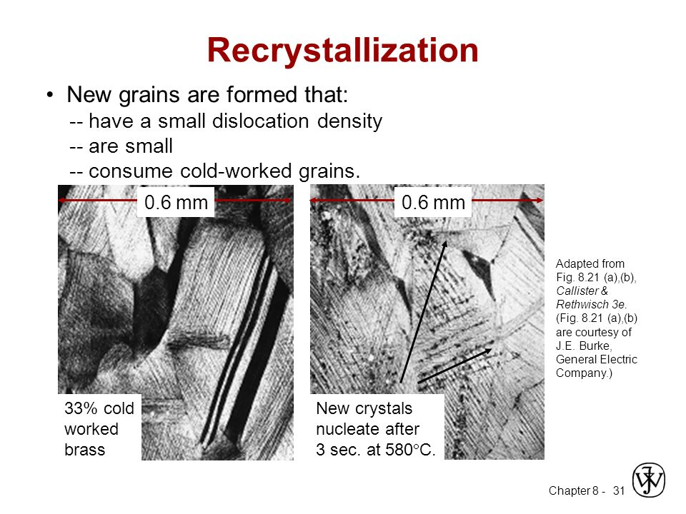 Chapter 8 - 31 New grains are formed that: -- have a small dislocation density -- are small -- consume cold-worked grains. Adapted from Fig. 8.21 (a),