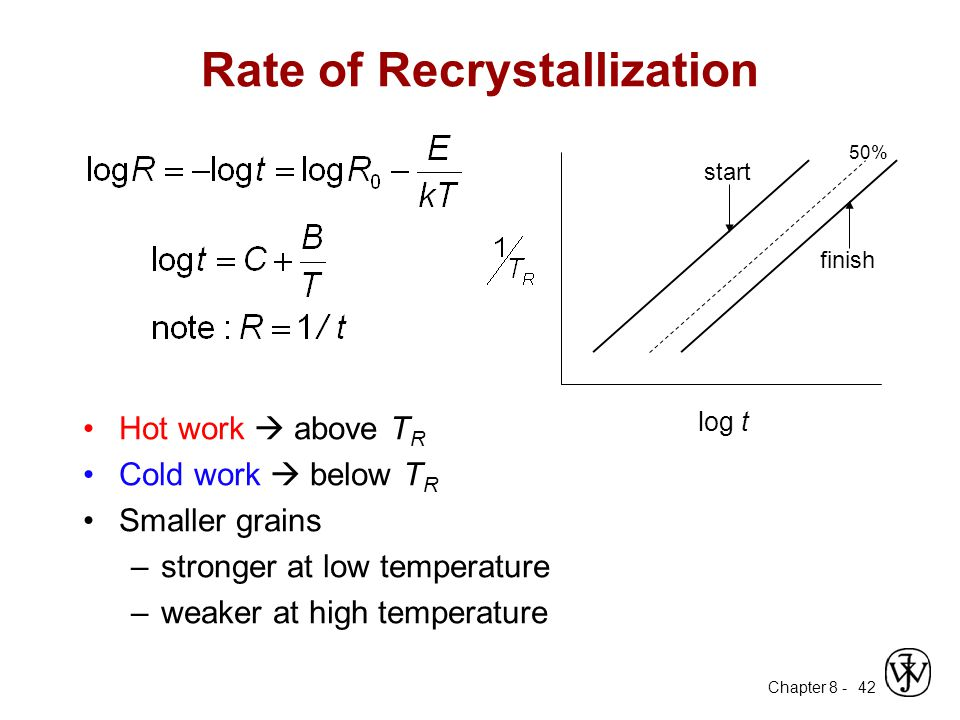 Chapter 8 - 42 Rate of Recrystallization Hot work  above T R Cold work  below T R Smaller grains –stronger at low temperature –weaker at high temper