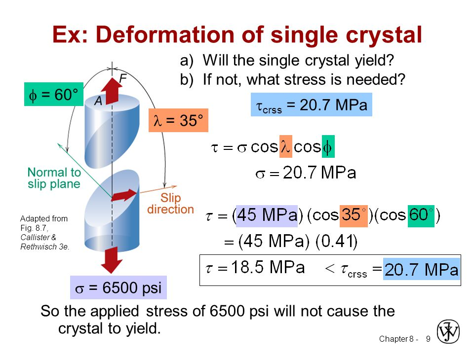 Chapter 8 - 9 Ex: Deformation of single crystal So the applied stress of 6500 psi will not cause the crystal to yield. = 35°  = 60°  crss = 20.7 MPa