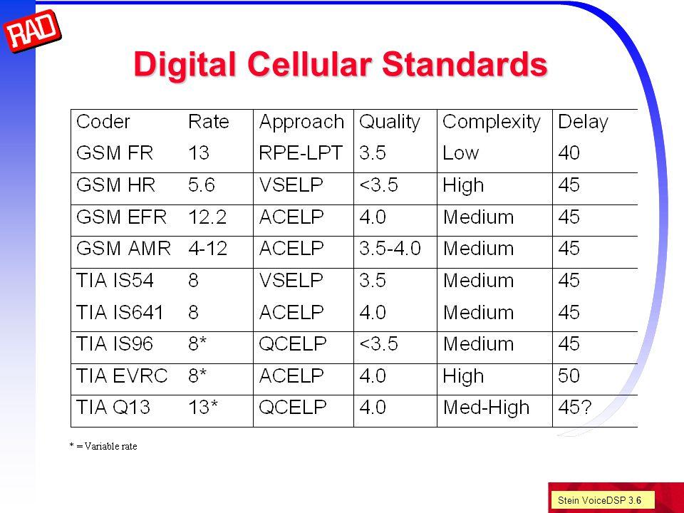 Stein VoiceDSP 3.7 Military / Satellite Standards