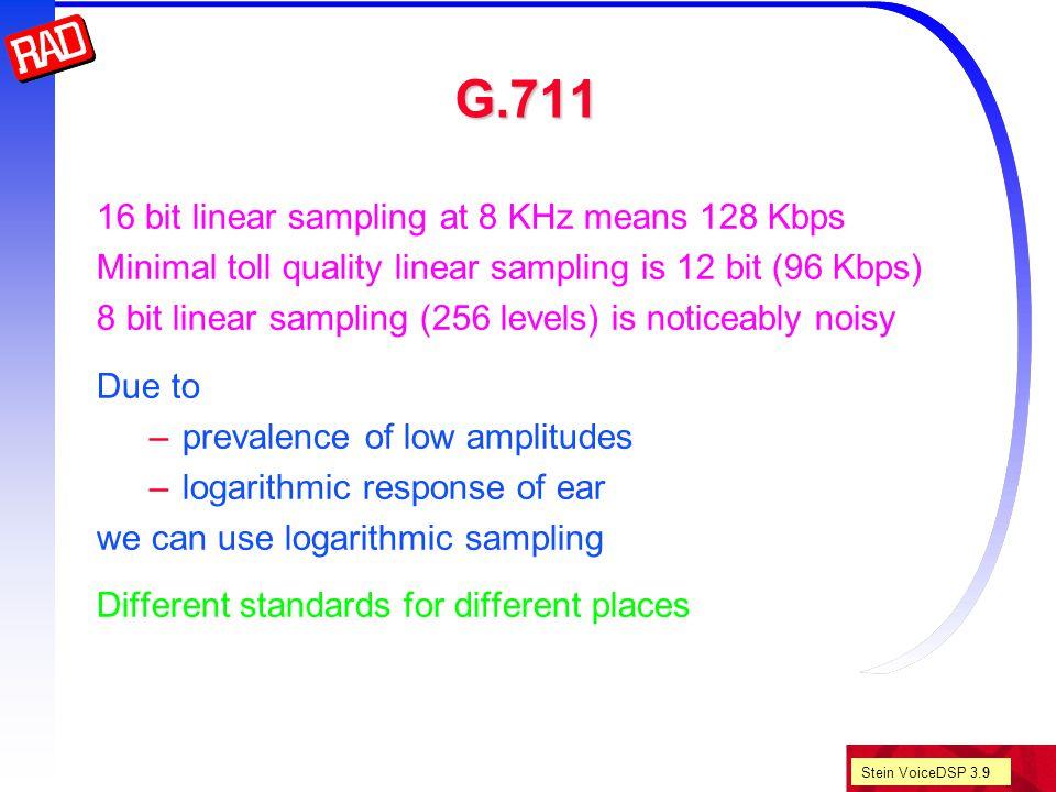 Stein VoiceDSP 3.10 G.711 - cont.