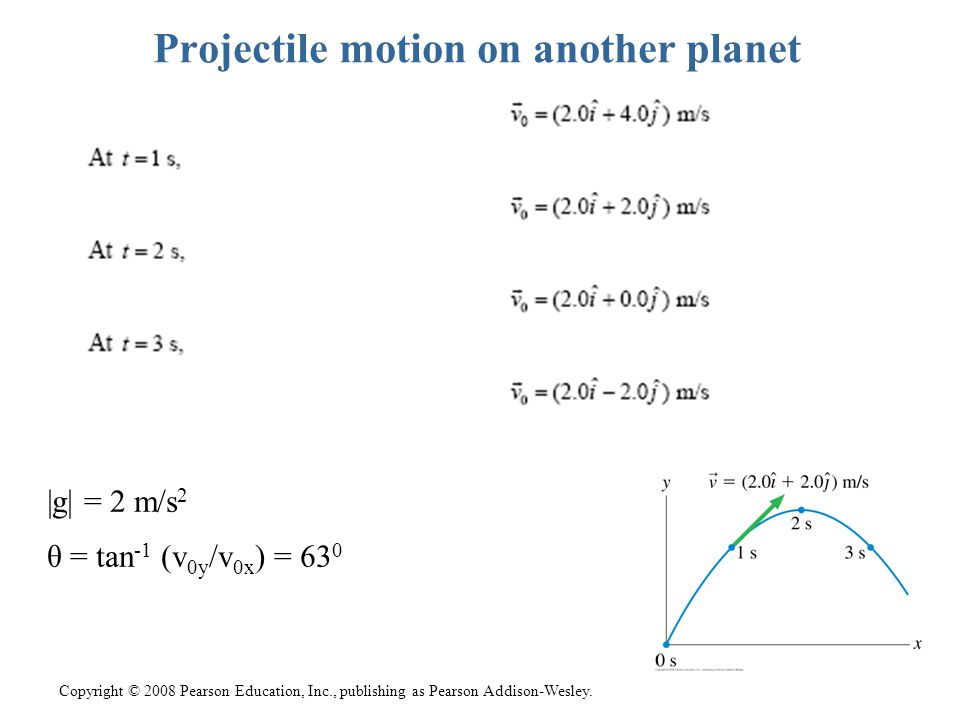 Projectile motion on another planet |g| = 2 m/s 2 θ = tan -1 (v 0y /v 0x ) = 63 0