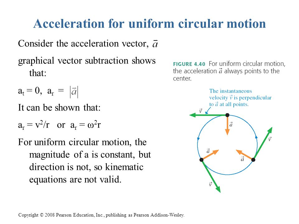 Copyright © 2008 Pearson Education, Inc., publishing as Pearson Addison-Wesley. Acceleration for uniform circular motion Consider the acceleration vec