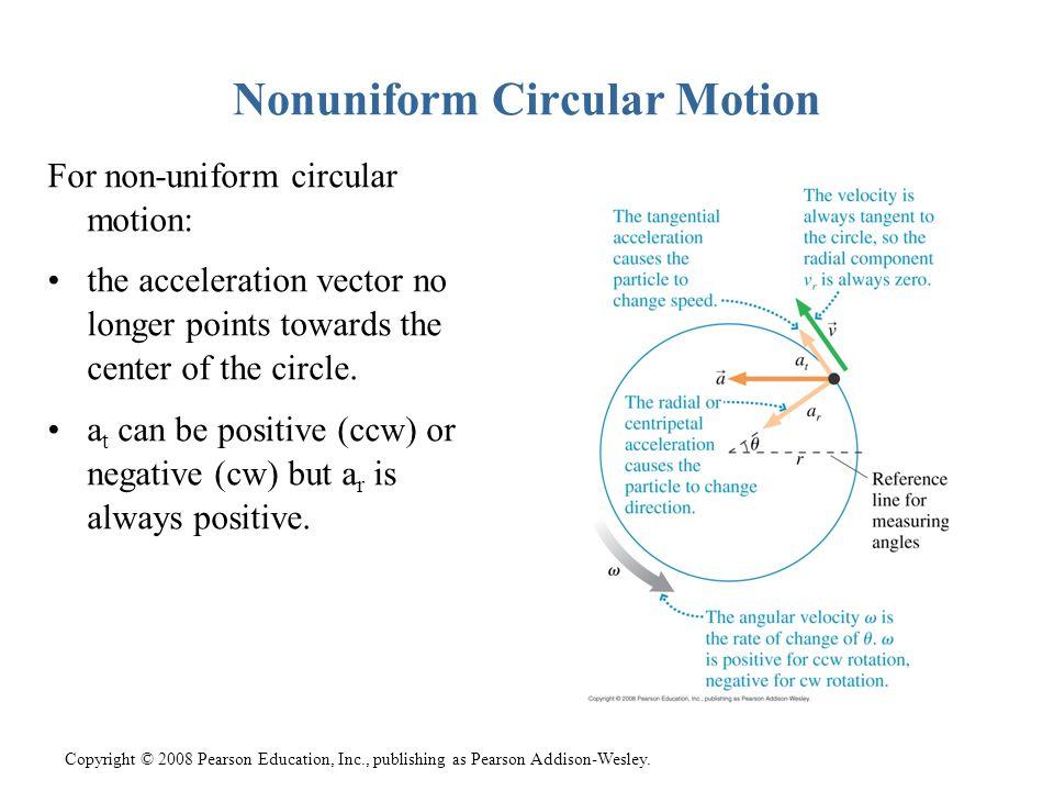 Copyright © 2008 Pearson Education, Inc., publishing as Pearson Addison-Wesley. Nonuniform Circular Motion For non-uniform circular motion: the accele