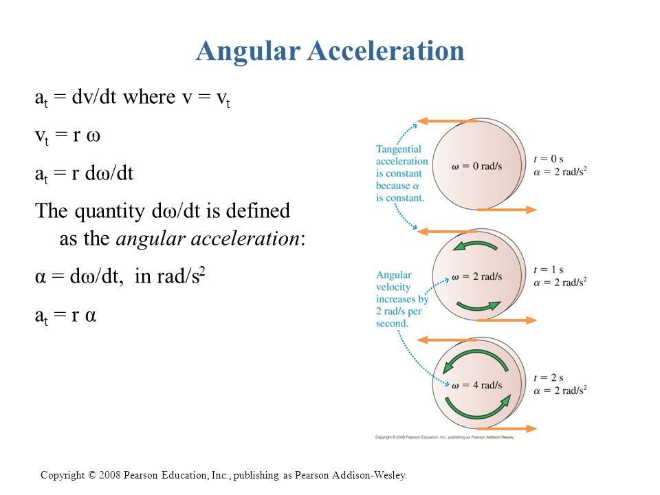 Copyright © 2008 Pearson Education, Inc., publishing as Pearson Addison-Wesley. Angular Acceleration a t = dv/dt where v = v t v t = r ω a t = r dω/dt