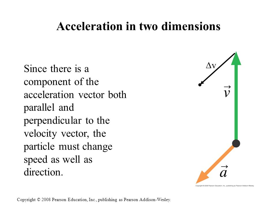 Copyright © 2008 Pearson Education, Inc., publishing as Pearson Addison-Wesley. Acceleration in two dimensions Since there is a component of the accel