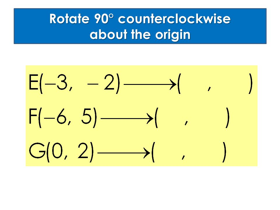 Rotate 90° counterclockwise about the origin