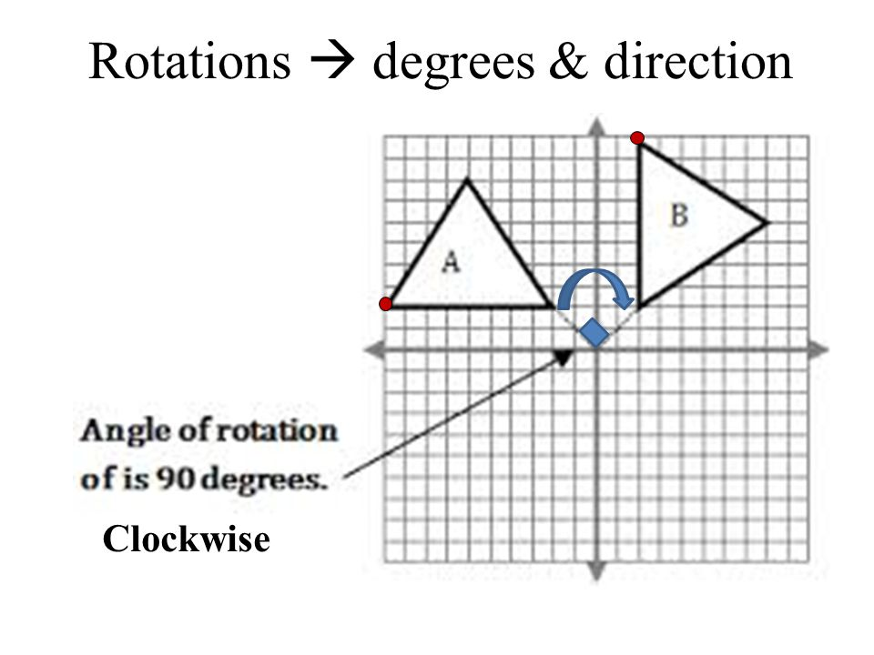 Clockwise Rotations  degrees & direction