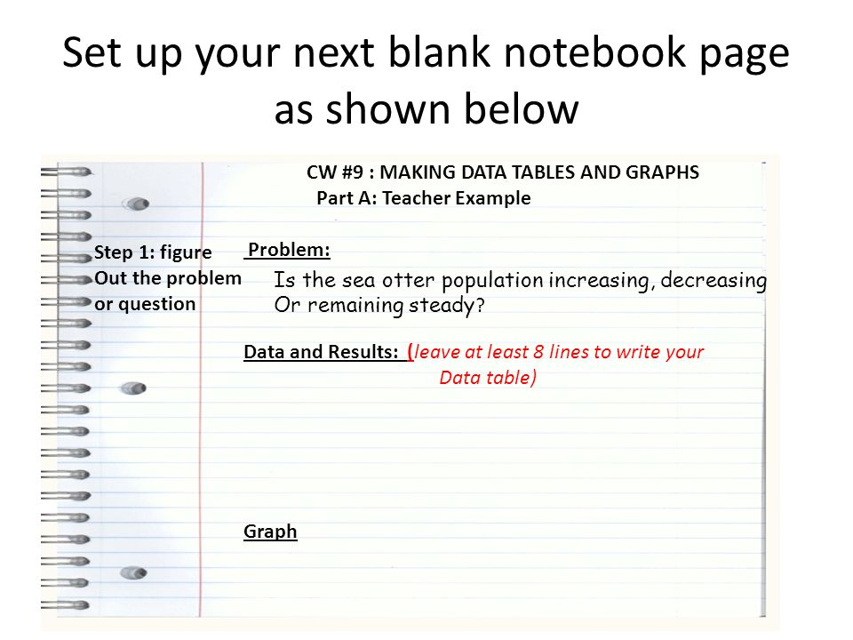 Set up your next blank notebook page as shown below CW #9 : MAKING DATA TABLES AND GRAPHS Part A: Teacher Example Problem: Data and Results: (leave at least 8 lines to write your Data table) Graph Step 1: figure Out the problem or question Is the sea otter population increasing, decreasing Or remaining steady ?
