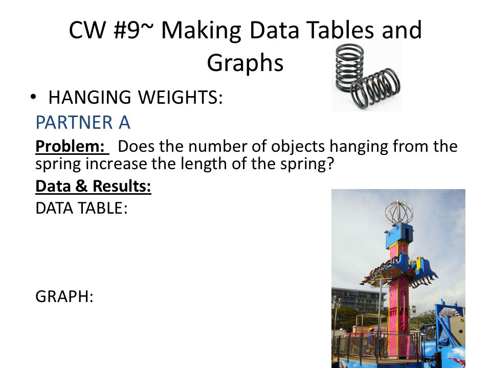 CW #9~ Making Data Tables and Graphs HANGING WEIGHTS: PARTNER A Problem: Does the number of objects hanging from the spring increase the length of the spring.