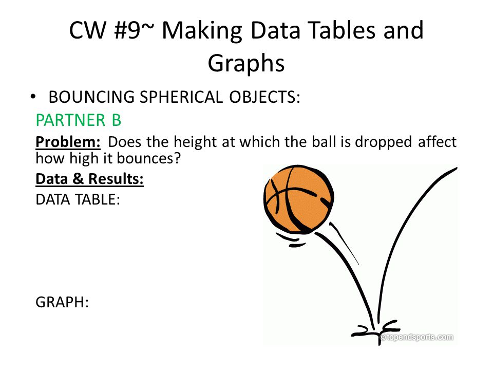 CW #9~ Making Data Tables and Graphs BOUNCING SPHERICAL OBJECTS: PARTNER B Problem: Does the height at which the ball is dropped affect how high it bounces.