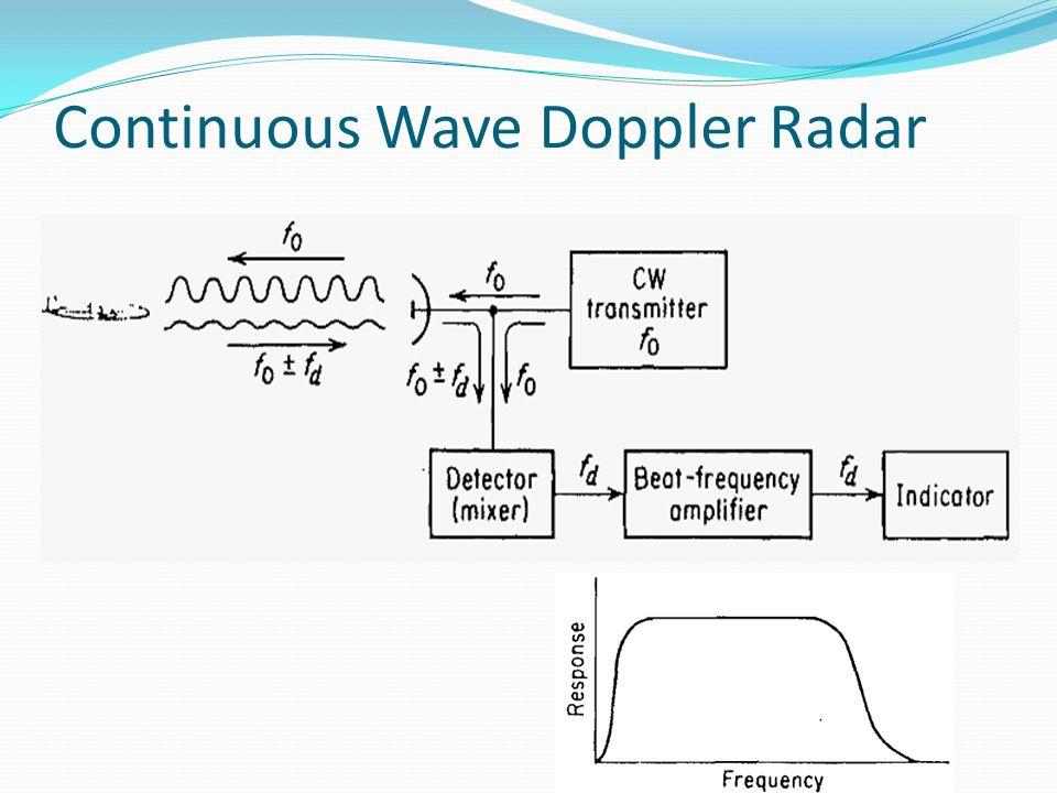 Continuous Wave Doppler Radar