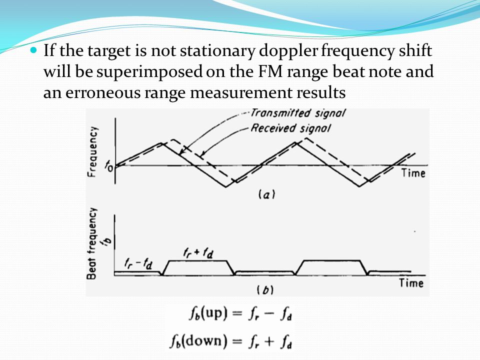 If the target is not stationary doppler frequency shift will be superimposed on the FM range beat note and an erroneous range measurement results