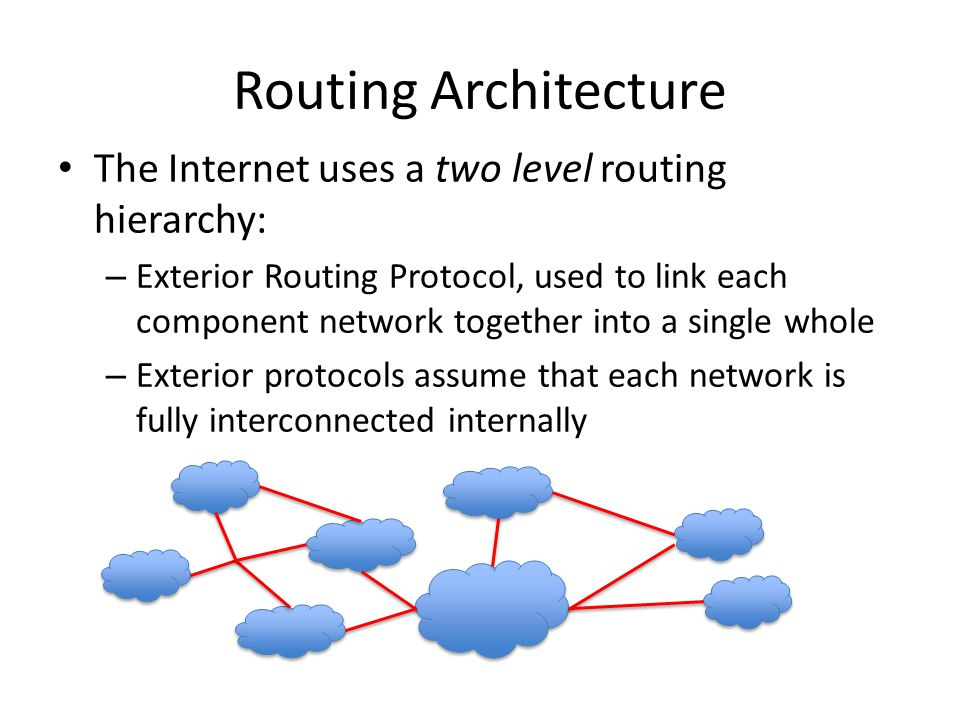 Routing Architecture The Internet uses a two level routing hierarchy: – Exterior Routing Protocol, used to link each component network together into a single whole – Exterior protocols assume that each network is fully interconnected internally