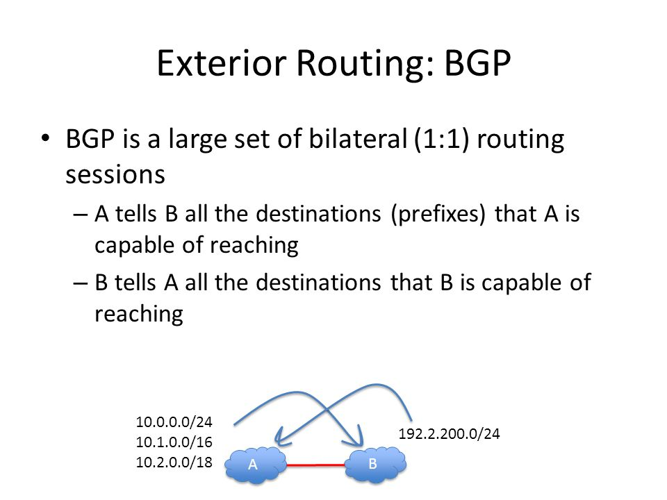 Open Routing Standards Interior Routing Protocols – Open Shortest Path First (OSPF) – Intermediate System – Intermediate System (IS-IS) Exterior Routing Protocols – Border Gateway Protocol (BGP)