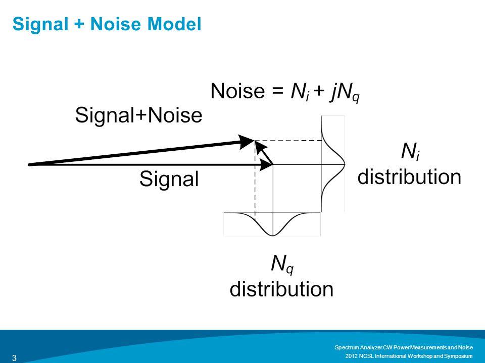Noise Only Measurements 2012 NCSL International Workshop and Symposium Spectrum Analyzer CW Power Measurements and Noise 4 Noise voltage follows a Rayleigh distribution