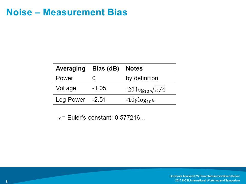 Noise – Standard Deviation of Discrete Measurements AveragingStd Dev (dB)Notes Power4.34 Voltage4.54 Log Power5.77Monte Carlo 2012 NCSL International Workshop and Symposium Spectrum Analyzer CW Power Measurements and Noise 7