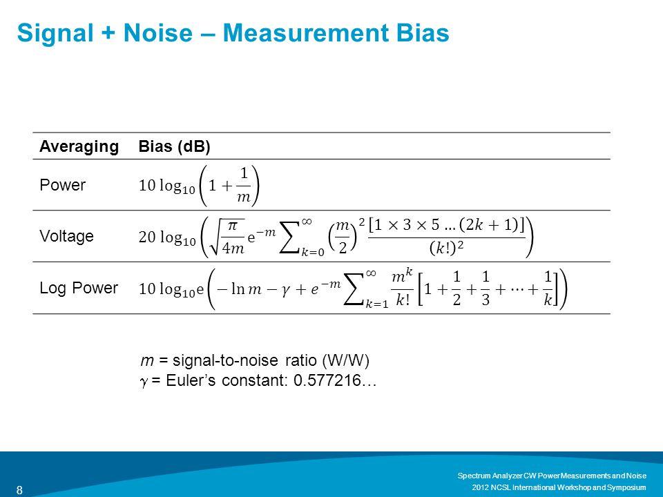 Signal + Noise – Measurement Bias 2012 NCSL International Workshop and Symposium Spectrum Analyzer CW Power Measurements and Noise 9