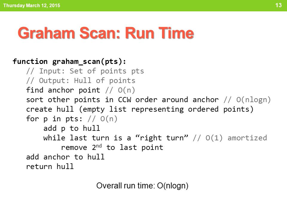 Graham Scan: Run Time function graham_scan(pts): // Input: Set of points pts // Output: Hull of points find anchor point // O(n) sort other points in