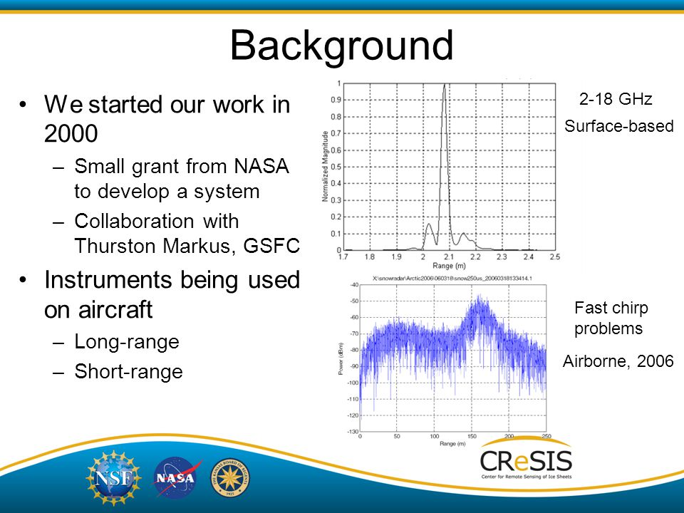 We started our work in 2000 –Small grant from NASA to develop a system –Collaboration with Thurston Markus, GSFC Instruments being used on aircraft –Long-range –Short-range 2-18 GHz Fast chirp problems Surface-based Airborne, 2006 Background