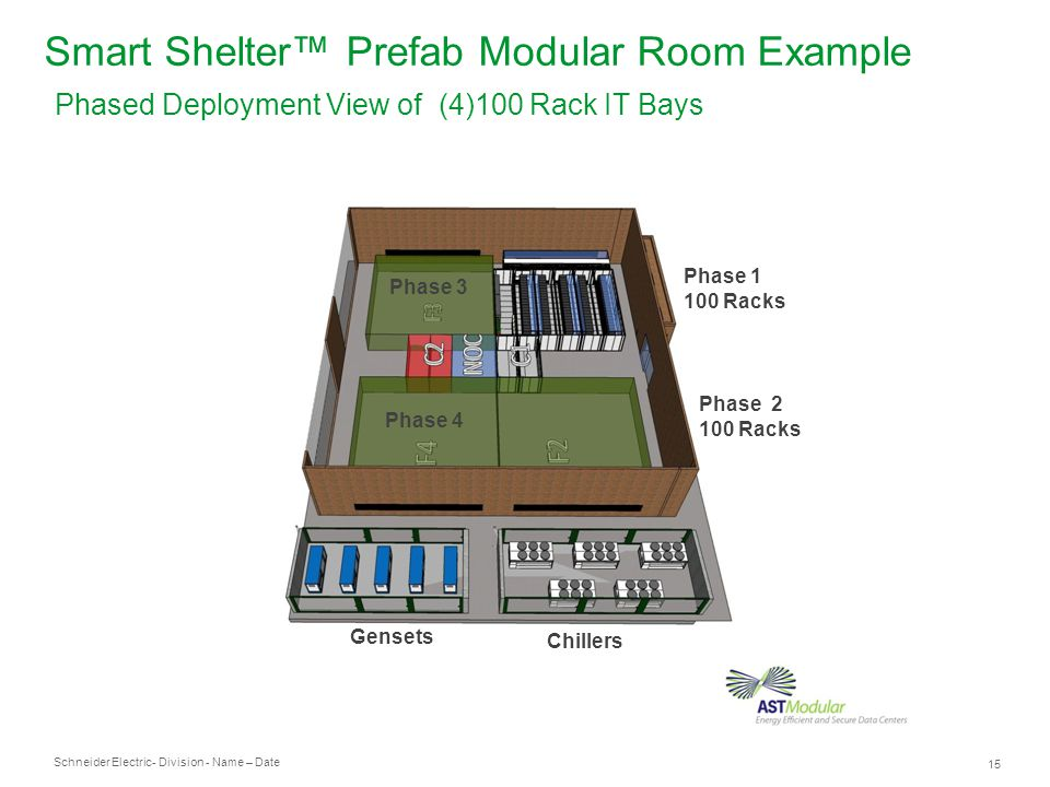 Schneider Electric 15 - Division - Name – Date Smart Shelter™ Prefab Modular Room Example Phased Deployment View of (4)100 Rack IT Bays Phase 1 100 Ra