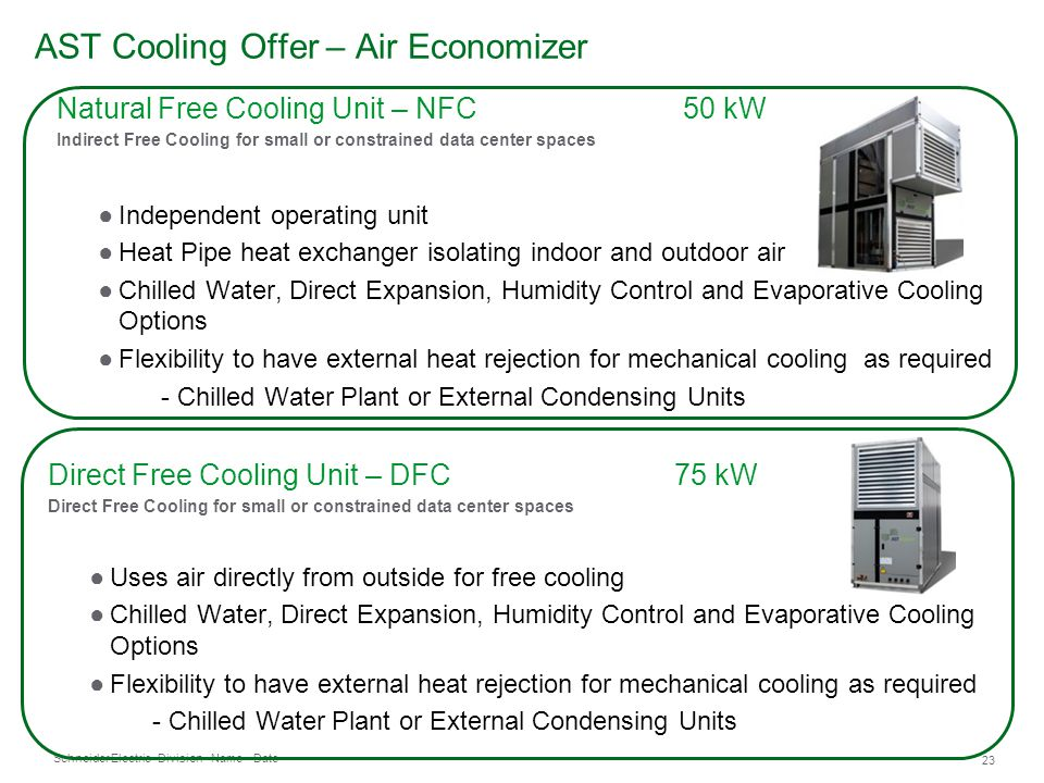 Schneider Electric 23 - Division - Name – Date AST Cooling Offer – Air Economizer Natural Free Cooling Unit – NFC50 kW Indirect Free Cooling for small