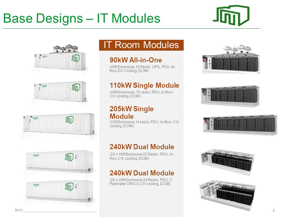 Schneider Electric 9 - Division - Name – Date 90kW All-in-One (40ft Enclosure,10 Racks, UPS, PDU, In- Row DX Cooling, DCIM) 110kW Single Module (40ft