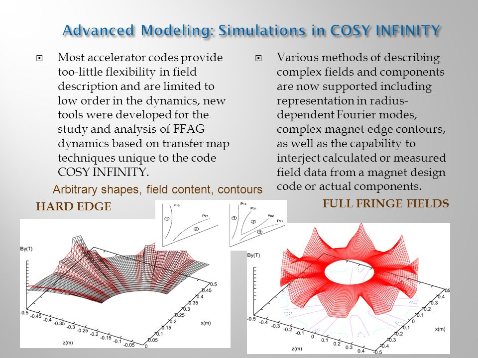  Most accelerator codes provide too-little flexibility in field description and are limited to low order in the dynamics, new tools were developed for the study and analysis of FFAG dynamics based on transfer map techniques unique to the code COSY INFINITY.